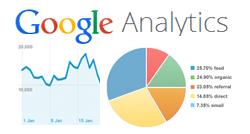 Плагин Google Analytics