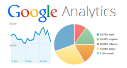 Плагин Google Analytics
